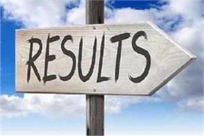 ap d el ed september 2018 results released