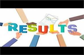 kerala plus one improvement results 2018