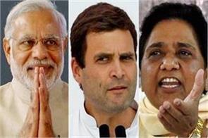 lok sabha elections bjp mayawati congress
