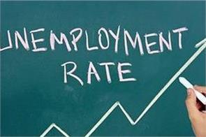 indians are most troubled by unemployment corruption survey