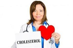how much cholesterol should be in the body and home remedies to control it