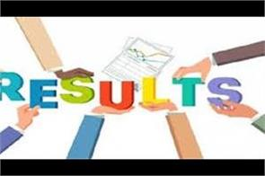 hpbose issued results in the examination held in september