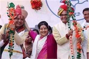 assembly elections madhya pradesh bjp shivraj singh chauhan