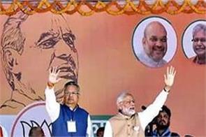 will the bjp win in chhattisgarh