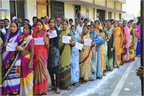 chhattisgarh polling ends in 72 seats in second phase