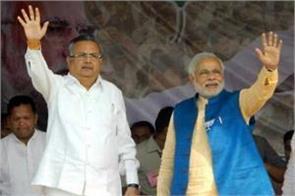 will the bjp retain its control in chhattisgarh