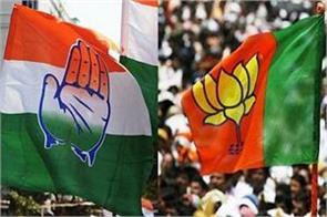 election results lessons for both bjp and congress