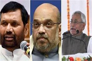 nda seat sharing formula fixed in bihar