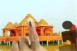 assembly election 2018 bjp congress bsp