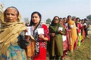 panchayat election in last phase in jammu kashmir