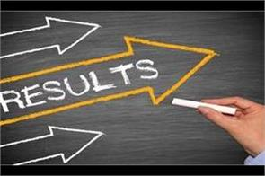 rrb released revised result of written examination