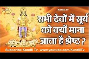 surya dev story in hindi