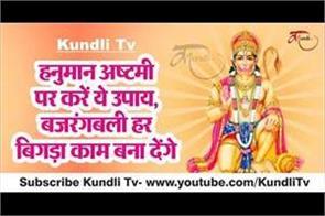 hanuman ashtmi special 2018