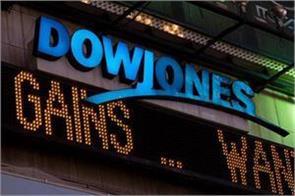 dow jones hits 400 points in us stock market