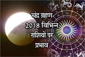 lunar eclipse 2018 effect on zodiacs