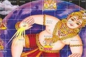 these tips will remove vastu defects from house