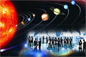 according to the planets in which field your career will flourish
