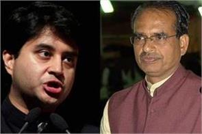 congress retains possession in kolaras after mutagali