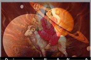 shani mangal astrology