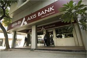 250 crore rupees fraud by axis bank