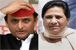 bahujan samaj party samajwadi party mayawati kanshiram rakesh tripathi