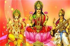 upay to impress goddess lakshmi