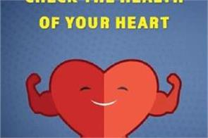 check the health of your heart