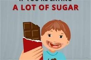 how to work out if you are eating a lot of sugar