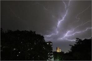 imd warns of storms in delhi ncr