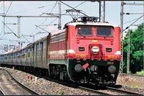 recruitment schedule for recruitment of 90 000 posts in railway soon