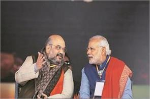 bjp lok sabha congress akhilesh yadav narendra modi