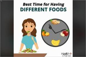 best time for having different foods