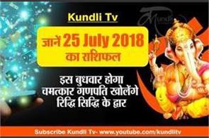 today horoscope in hindi