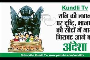 kundli tv saturns perseverance fear of a huge decline in bjps seats
