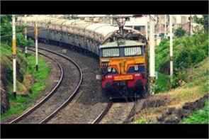 rrb group d c exam date
