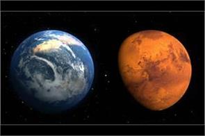 mars makes its closest approach to earth since 2003 early tuesday