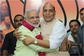 b day special bjp s firebrand leader rajnath singh
