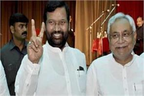 jdu support ljp on sc st act