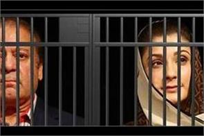 ihc rejects nawaz sharif maryam s request for release on bail