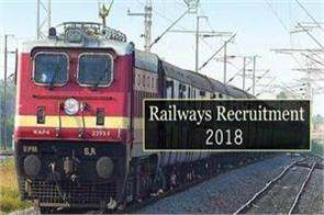 railway recruitment 2018  computer based  railway  examination  schedule