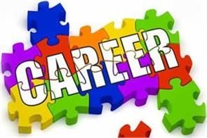 time management  successful career tips