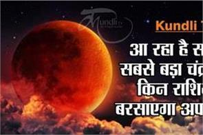 lunar eclipse on 27th july 2018