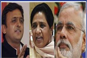 lok sabha elections 2019 bjp threatens sp bsp alliance