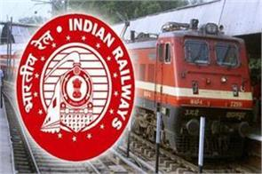 rrb recruitment 2018 questions are asked in the exam