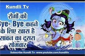 kundli tv second monday of sawan
