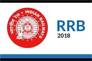 railway examination