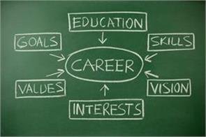 these tips will help you choose the right career