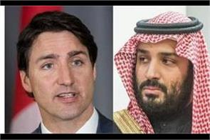 saudi arabia canada diplomatic feud explained