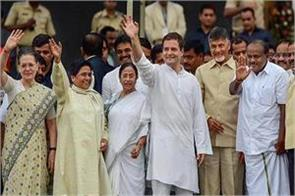 coalition partners in the opposition parties against the bjp