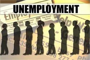 fearful position of unemployment in the country is for phd doing the application